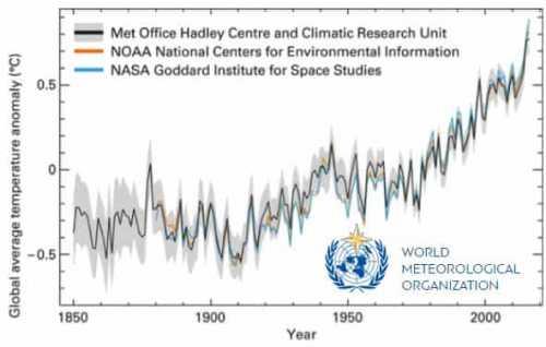 девятая планета, гравитационные аномалии и конкуренция в науке
