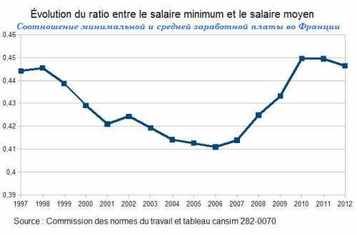 зарплата программиста в канаде в [god2 году: работа и вакансии, как уехать жить it